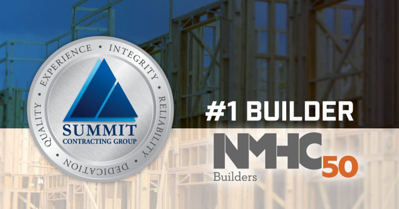NMHC 2020 Top Multifamily Builders